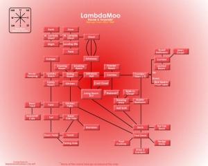 LambdaMOO map